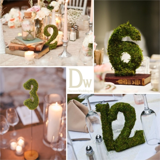 Table_number_03
